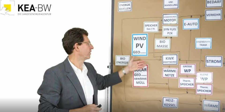 Dr.-Ing. Volker Kienzlen von der Klimaschutz- und Energieagentur Baden-Württemberg GmbH (KEA-BW) erklärt im Video die Elemente des Energiesystems, welche Rolle sie für die Energiewende spielen und wie sie untereinander zusammenhängen. 